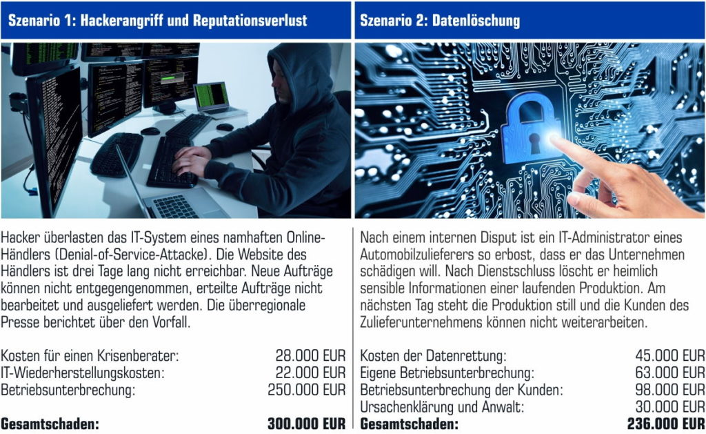 KOSMICON Cyber Defense Services - Cyberversicherung Allianz CyberSchutz (E-Learning / Training / Zertifizierung)